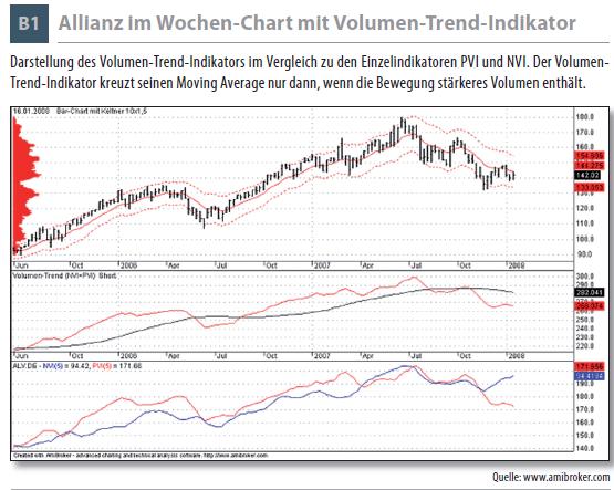 trader bedeutung deutsch